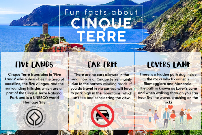 Fun Facts About Cinque Terre