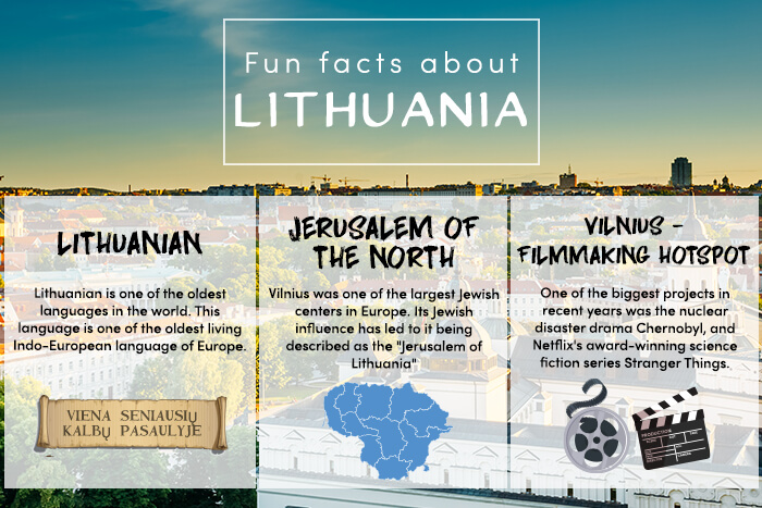Fun facts about Vilnius