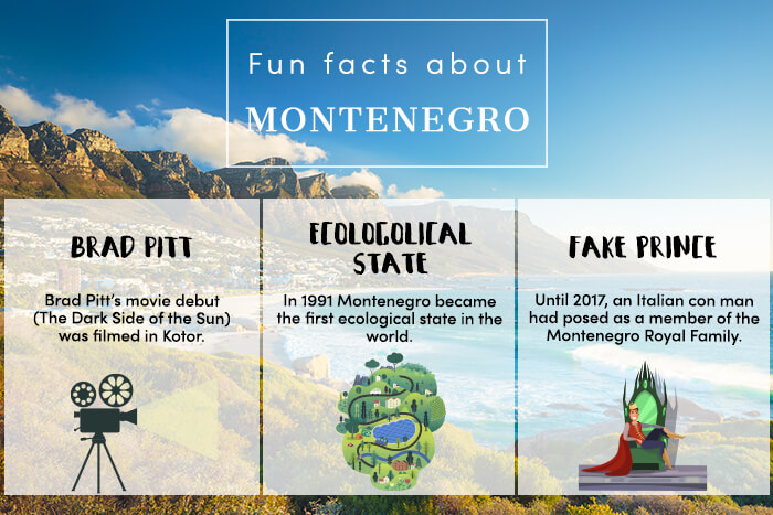 Fun facts about Montenegro