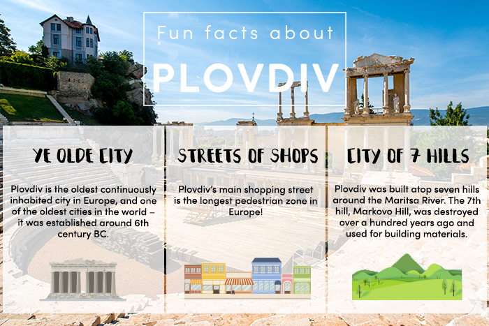Fun Facts About Plovdiv