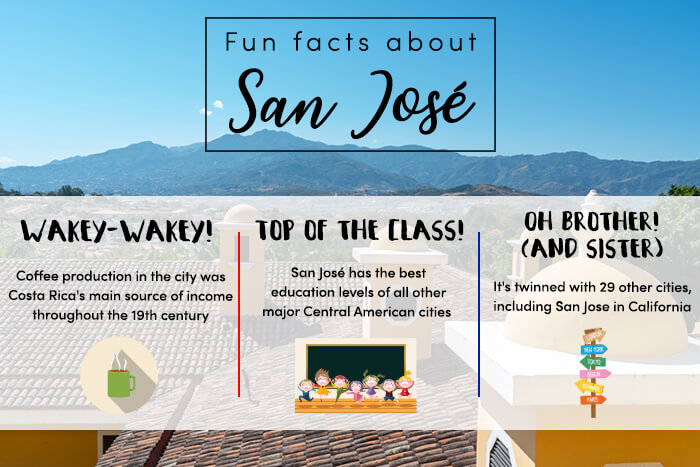 Fun Facts About San José