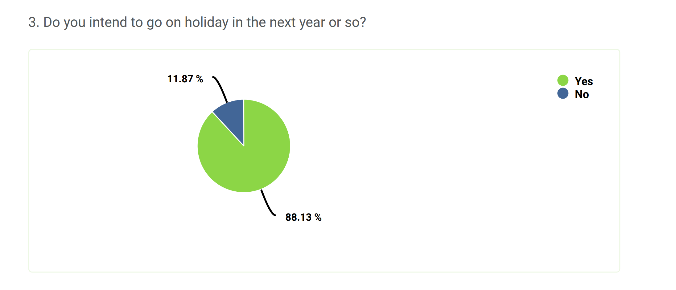 icelolly.com Survey Results