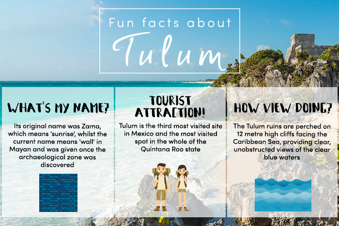 Fun Facts About Tulum
