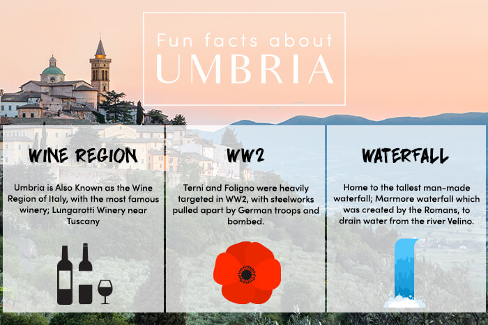 Fun facts about Terni