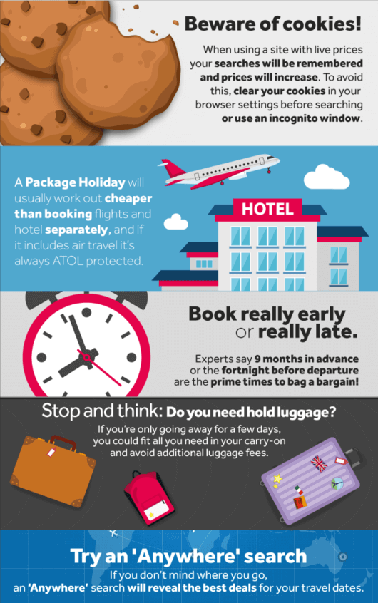 Cheap holidays infographic