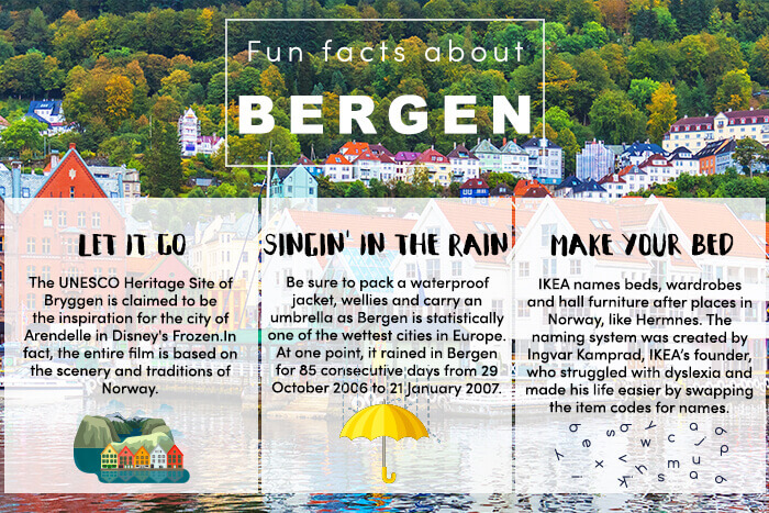 Fun facts about Bergen