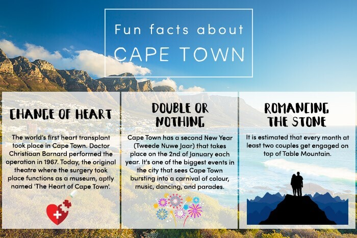 Fun facts about Cape Town