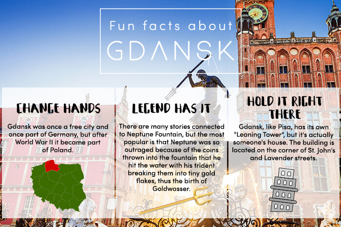 Fun Facts About Gdansk