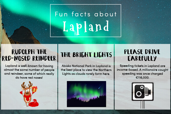Fun facts about Rovaniemi, Lapland