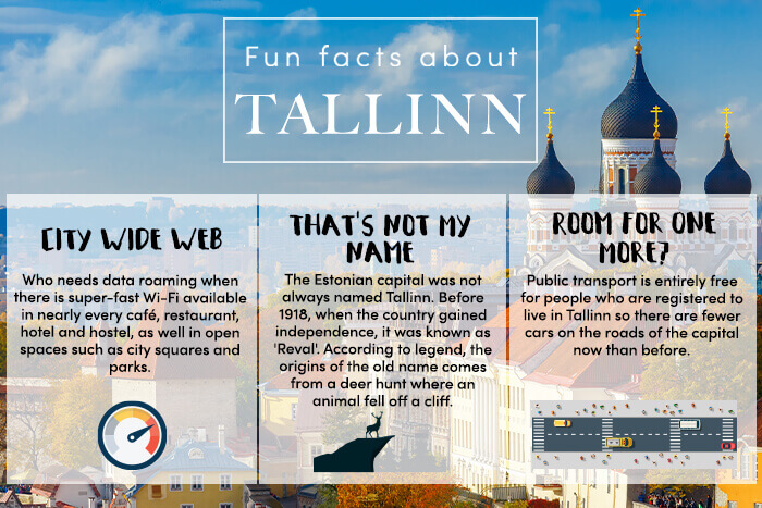 Fun Facts About Tallinn