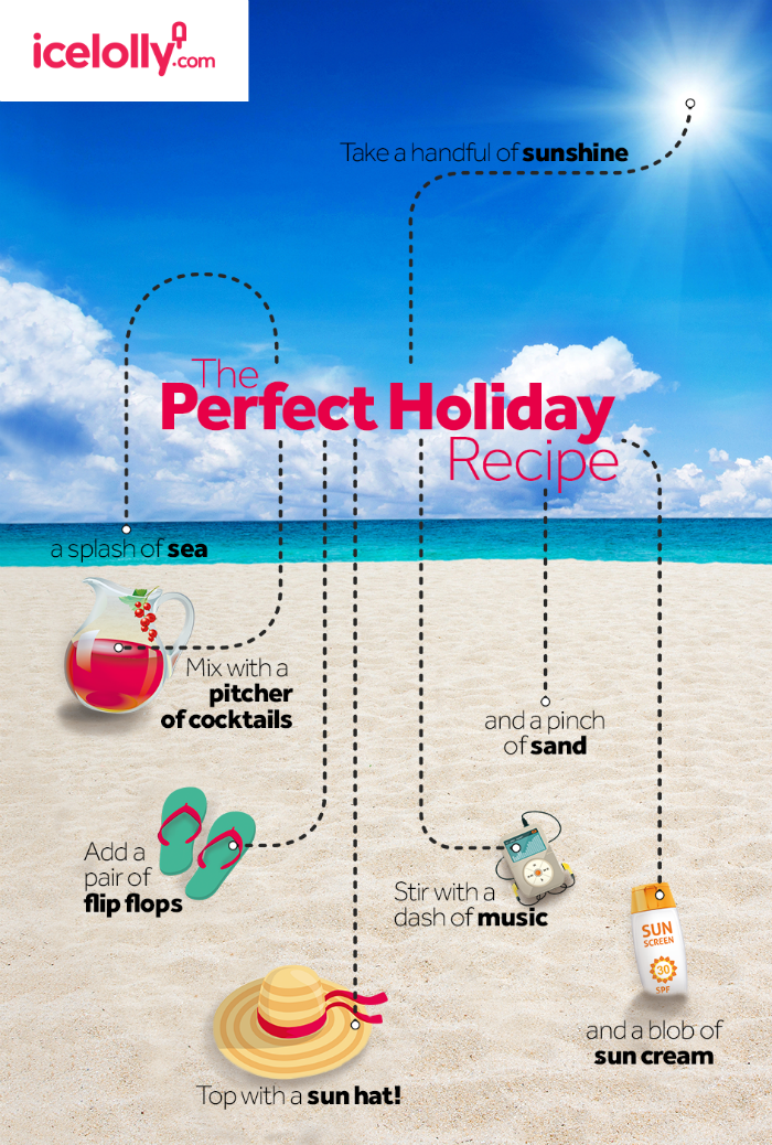 Recipe for the perfect holiday-infographic