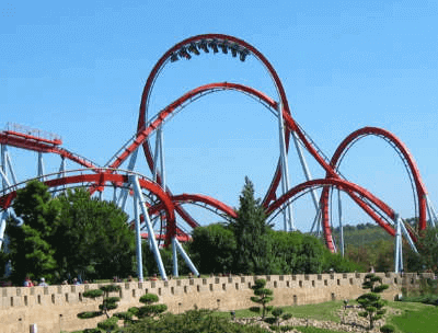 The Top Five Theme Parks in Europe